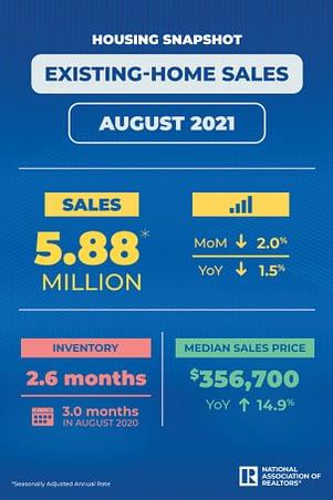 National Sales