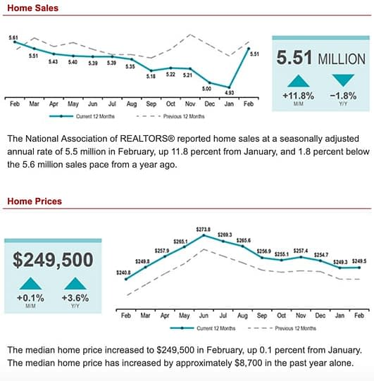This Month in Real Estate April 2019