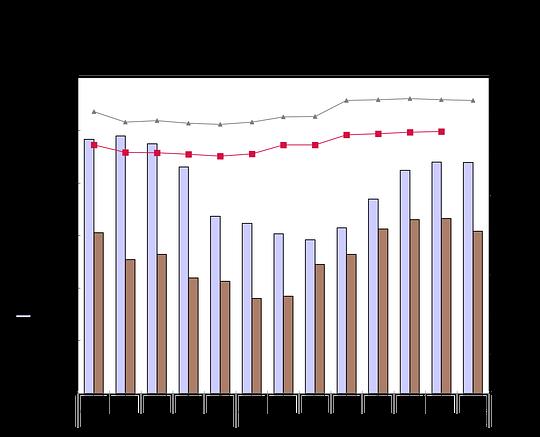 Pikes Peak MLS Trends