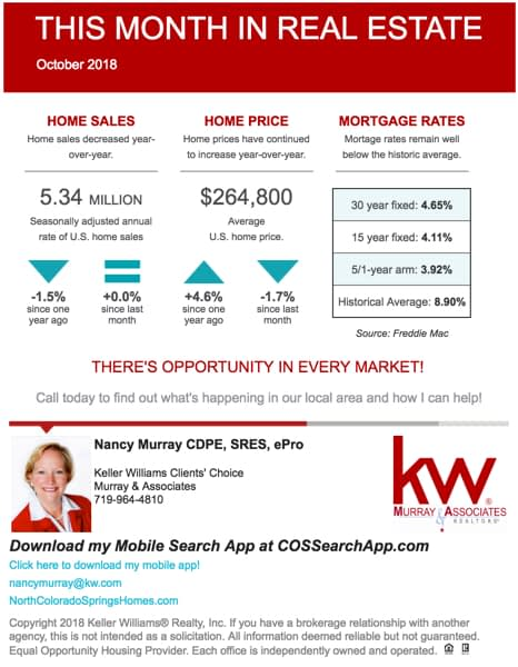 This Month in Real Estate - October